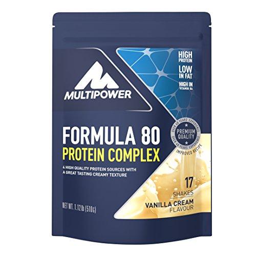 Multipower Formula...